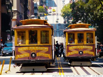 city trip for less san francisco