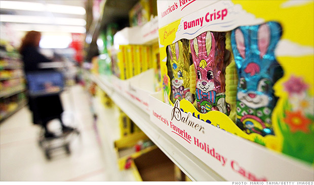 easter retail sales