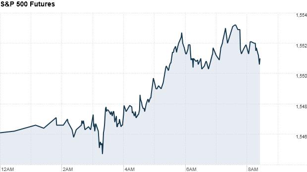 Stocks Heavy Hitters Report Earnings Apr 18 2013