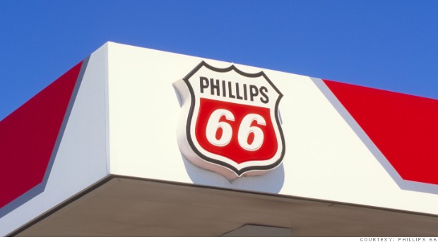 phillips66 station