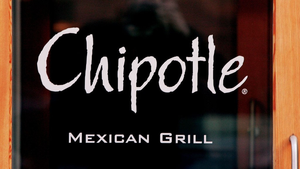 Bet against Chipotle? Bad move