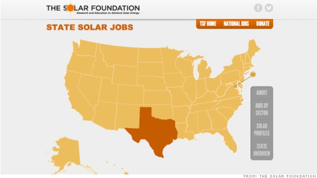 solar jobs texas