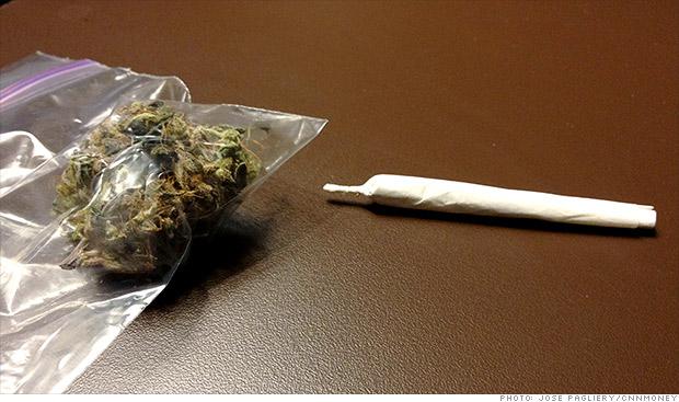 marijuana faq