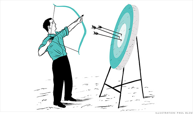 Many investors combine their target-date fund with one or more other ...