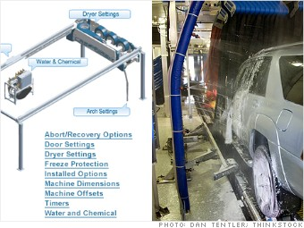 Can You Use Car Wash With Undercoating