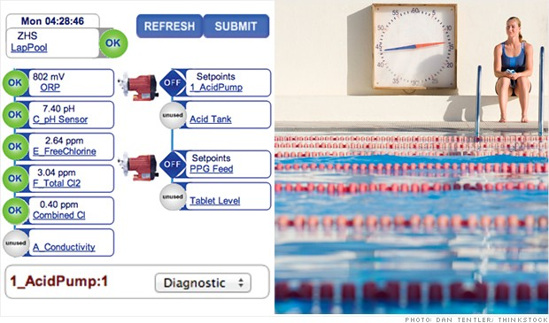 hack pool