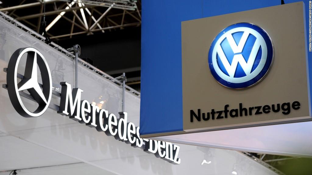 european auto market
