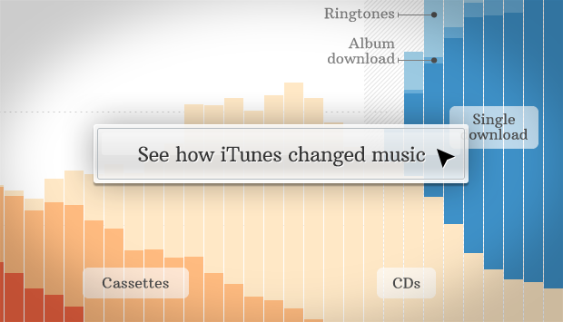 itunes music graphic