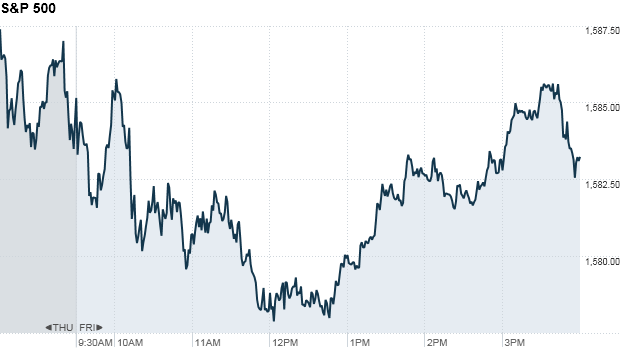 S&P 500 week 2