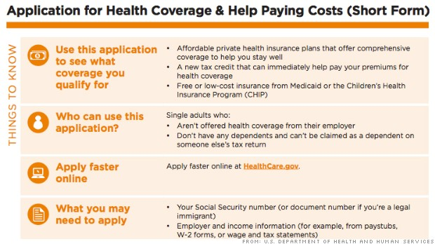 health insurance marketplace form
