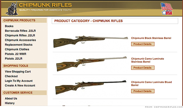 chipmunk rifles
