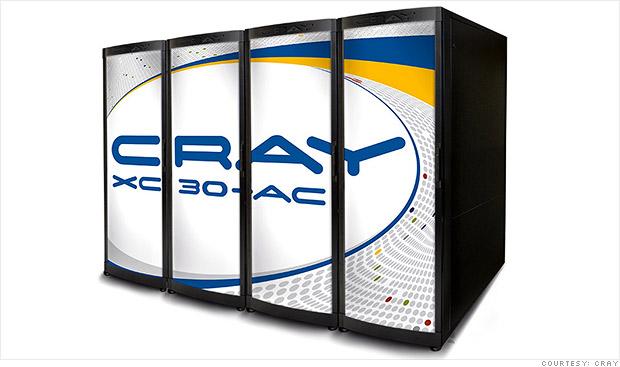 cray xc30 ac super computer