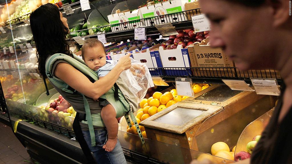 consumer spending rebound