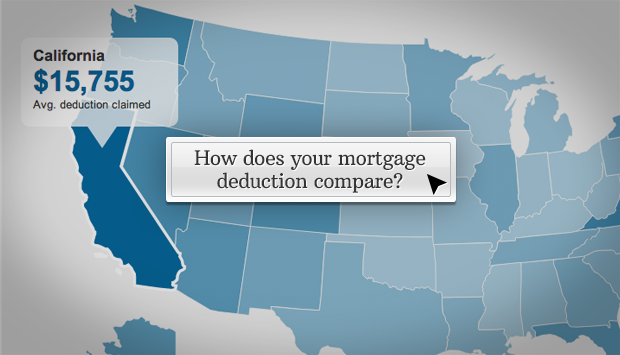 How does your mortgage deduction compare?