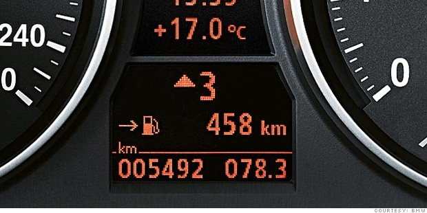 auto assists gear shift indicator