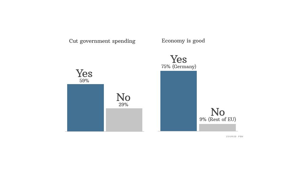 austerity europe