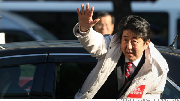 Does Abenomics work?