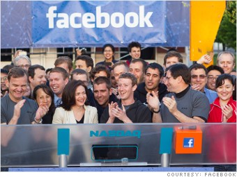 facebook now stock