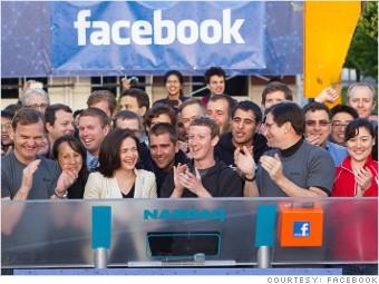 facebook now stock
