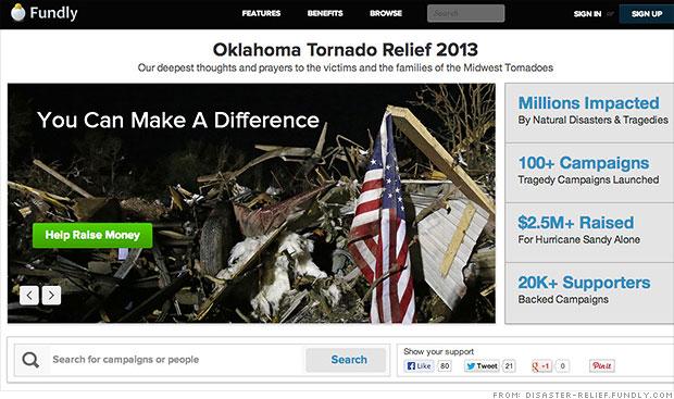 fundly oklahoma tornado