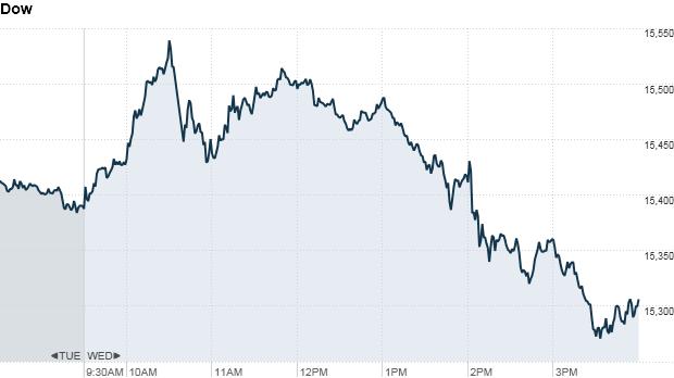 Dow 420