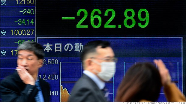 japan stock market nervous