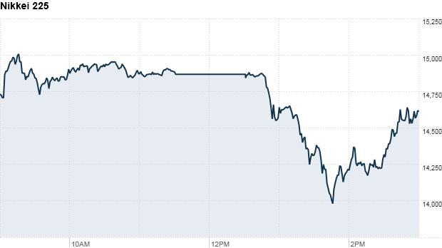 japan nikkei volatile