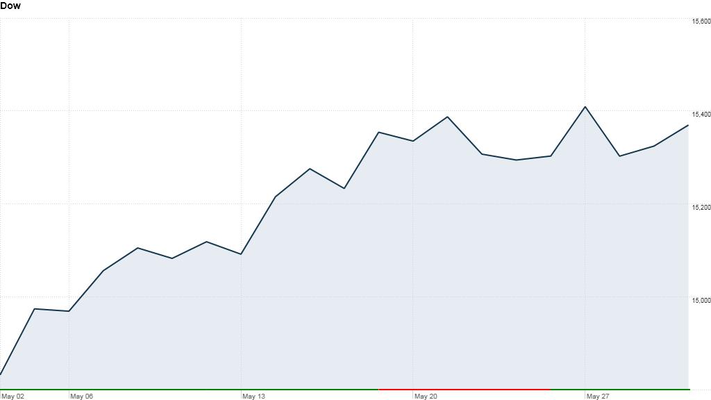 Dow May