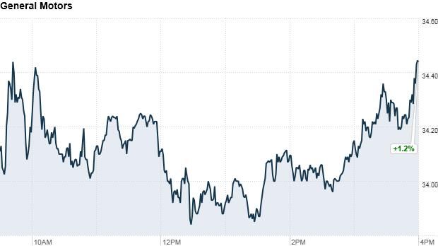gm stock treasury proceeds