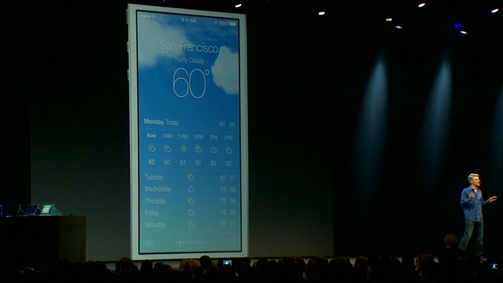 Apple's new products in 90 seconds