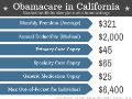 Obamacare: Is a $2,000 deductible 'affordable?'