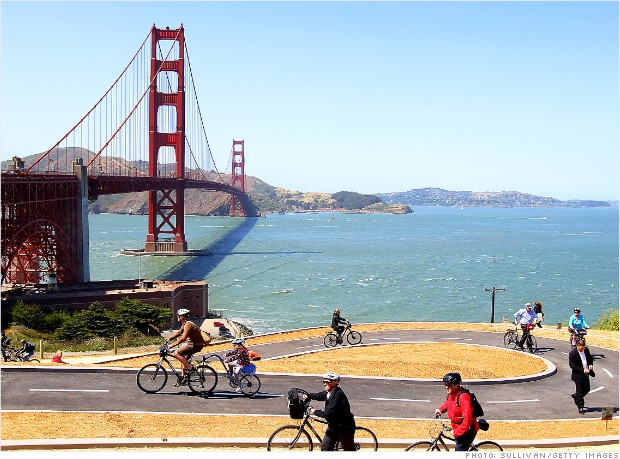 entrepreneurial states california