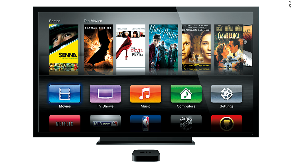 Hbo go Apple tv no Picture Apple tv Hbo Both Hbo go And