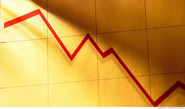 stockmarket panic