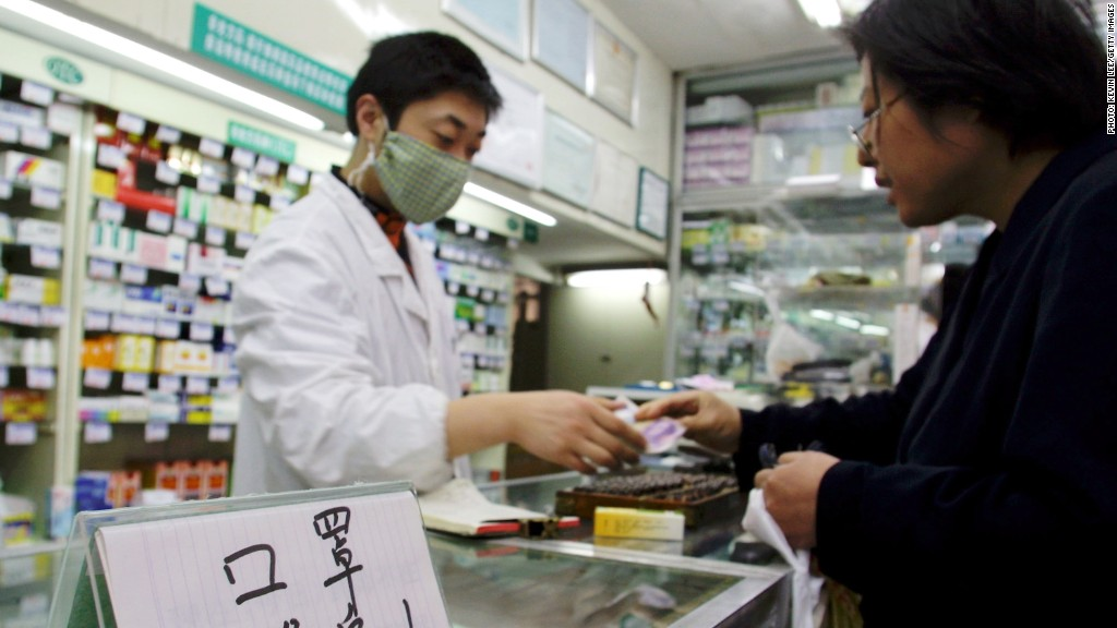 china drug prices