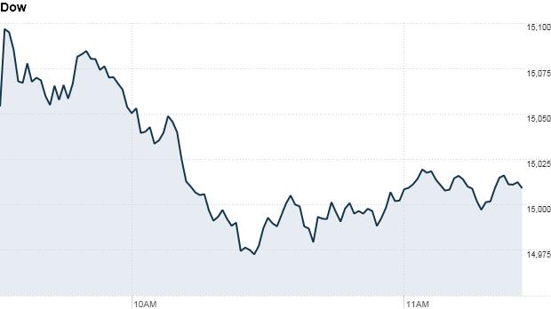 Dow 1140