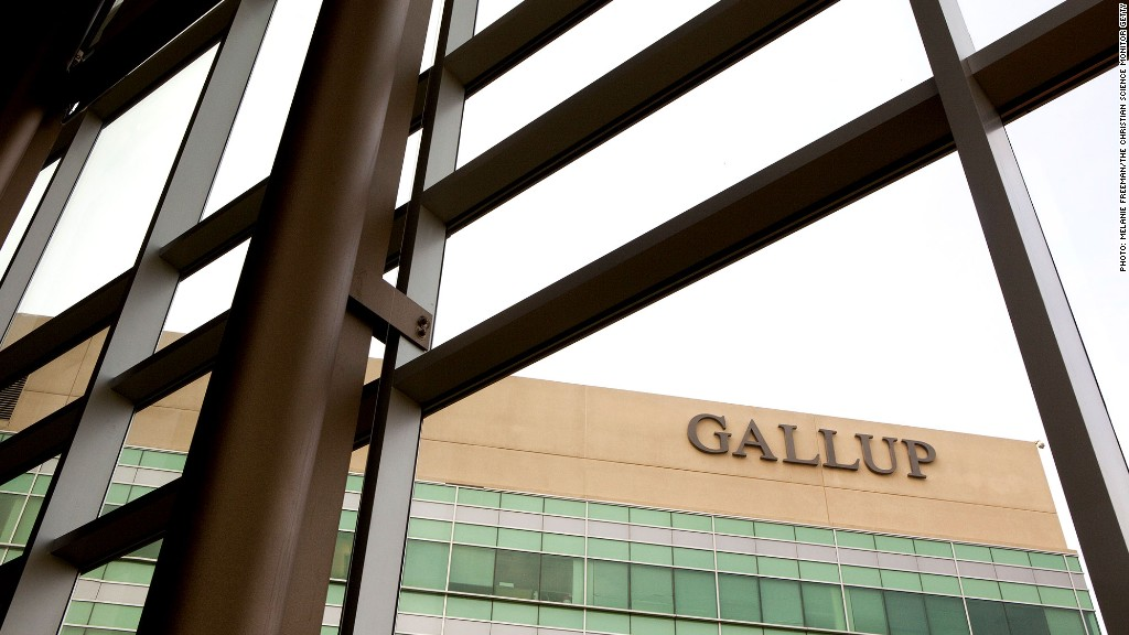 Gallup polling office