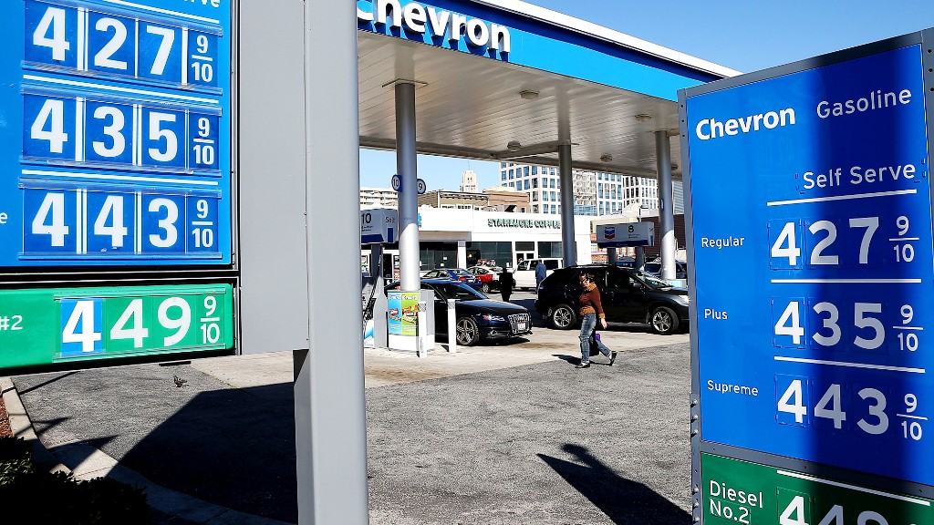california gas prices rise