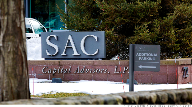 sac insider trading