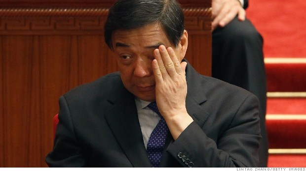 Bo Xilai indictment: China's unsubtle warning
