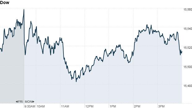 Dow 415