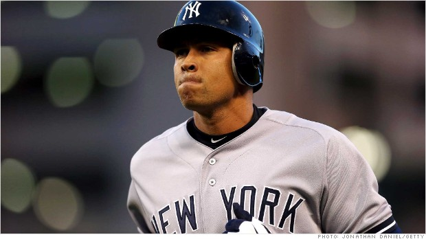 alex rodriguez suspension