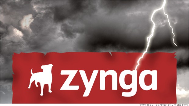 zynga bleak future