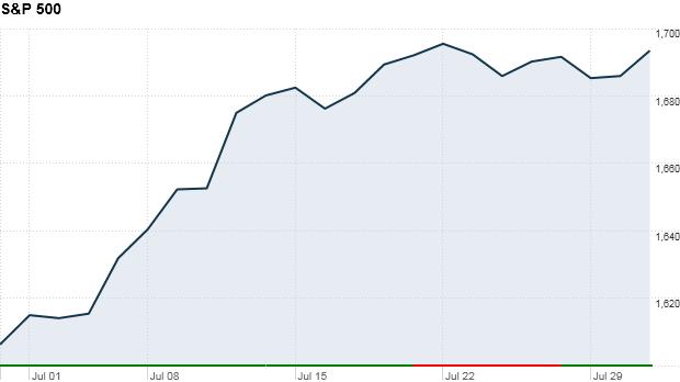 S&P 500 July