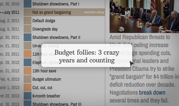 Washington's budget brawl: 8 things you need to know