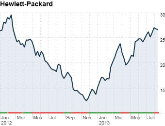 comeback stocks HP