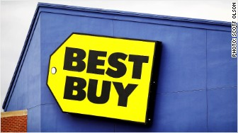 best buy stocks