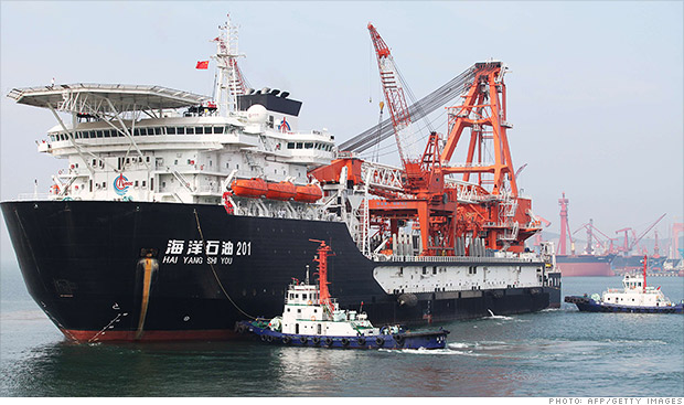 china oil import