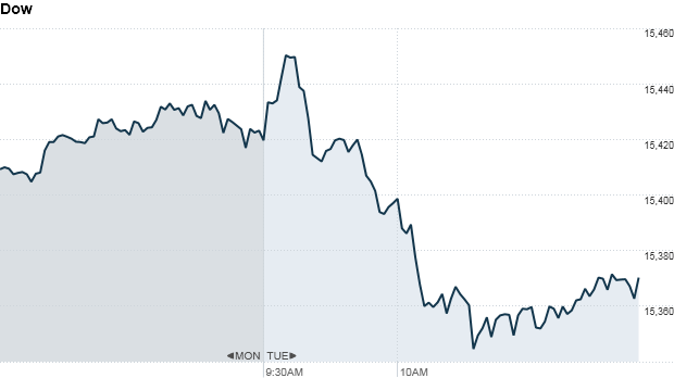 dow 11am aug 13