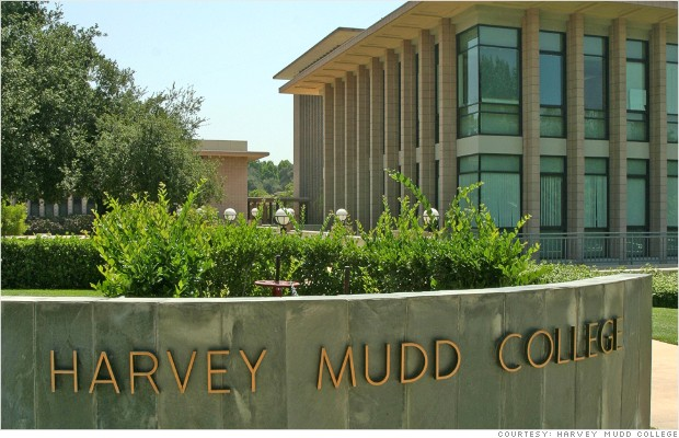 highest paid alumni harvey mudd college